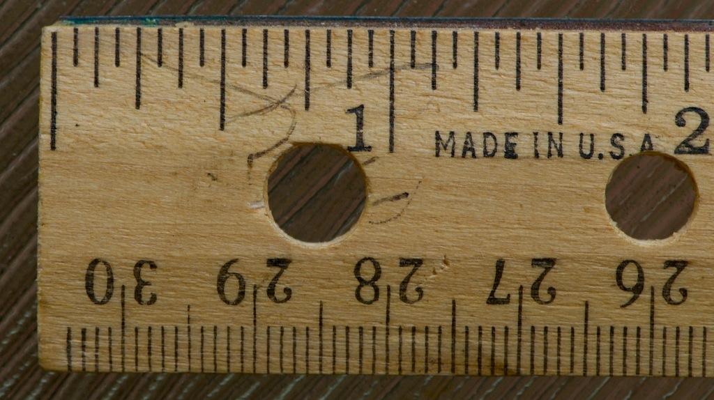 ruler, metric system, measurements, American exceptionalism